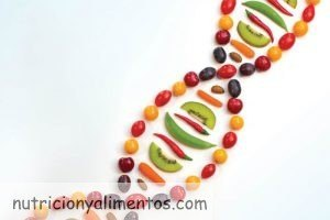 Genes, Cáncer y Alimentos